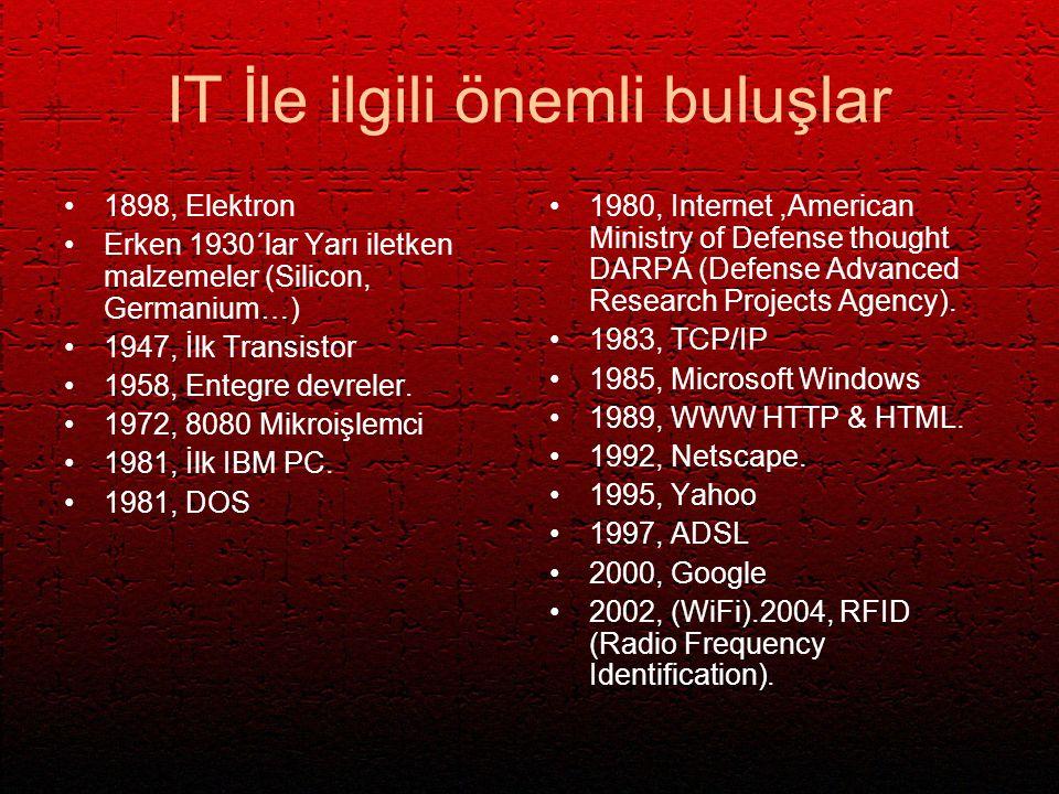 IT İle ilgili önemli buluşlar 1898, Elektron Erken 1930´lar Yarı iletken malzemeler (Silicon, Germanium…) 1947, İlk Transistor 1958, Entegre devreler.