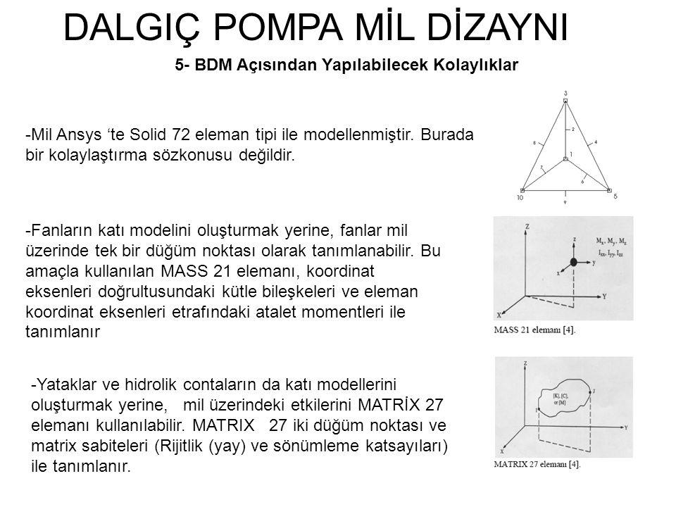 DALGIÇ POMPA MİL DİZAYNI 5- BDM Açısından Yapılabilecek Kolaylıklar -Mil Ansys 'te Solid 72 eleman tipi ile modellenmiştir. Burada bir kolaylaştırma s