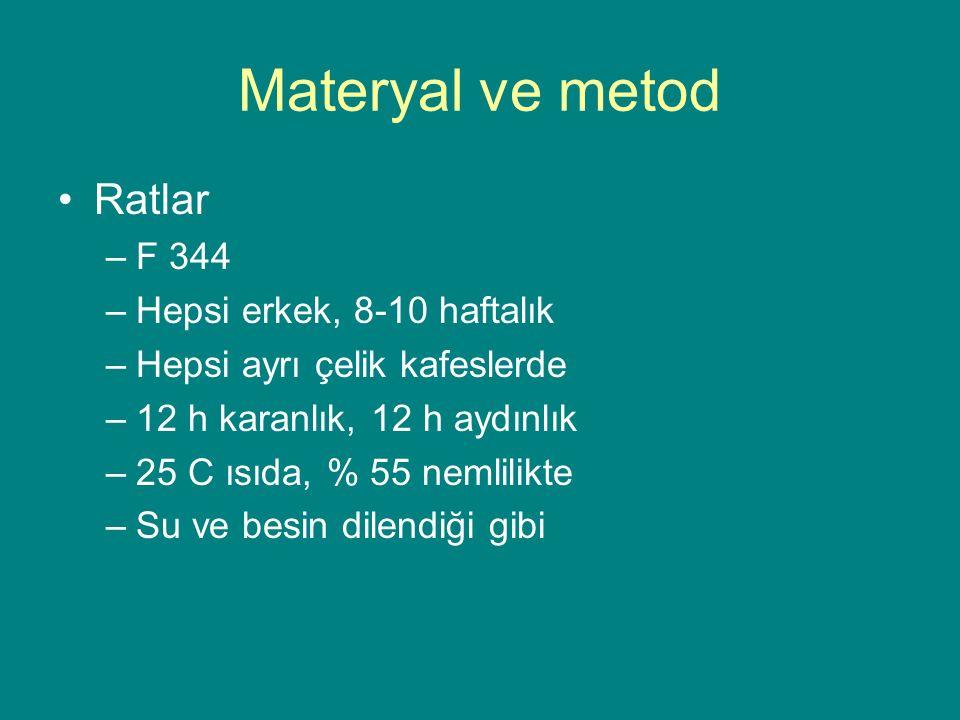 Materyal ve metod Ratlar –F 344 –Hepsi erkek, 8-10 haftalık –Hepsi ayrı çelik kafeslerde –12 h karanlık, 12 h aydınlık –25 C ısıda, % 55 nemlilikte –Su ve besin dilendiği gibi