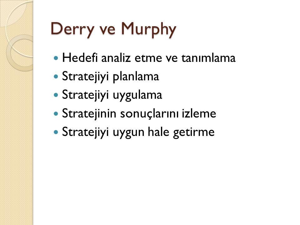 Derry ve Murphy Hedefi analiz etme ve tanımlama Stratejiyi planlama Stratejiyi uygulama Stratejinin sonuçlarını izleme Stratejiyi uygun hale getirme