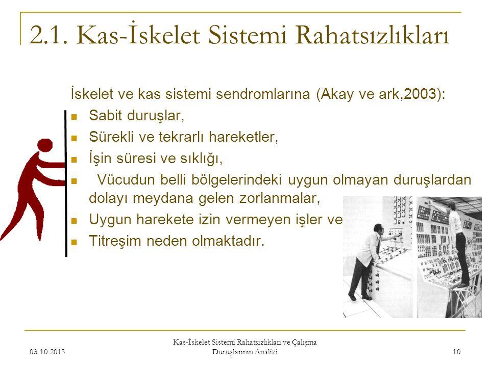 2.1. Kas-İskelet Sistemi Rahatsızlıkları İskelet ve kas sistemi sendromlarına (Akay ve ark,2003): Sabit duruşlar, Sürekli ve tekrarlı hareketler, İşin