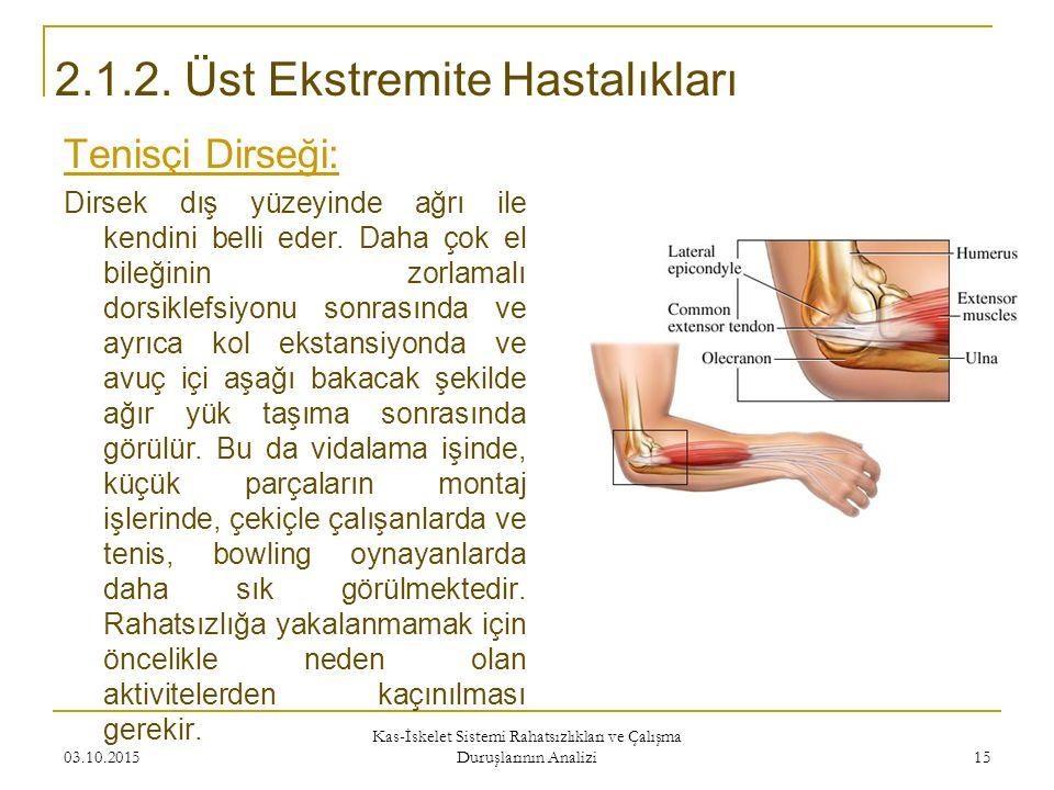Tenisçi Dirseği: Dirsek dış yüzeyinde ağrı ile kendini belli eder. Daha çok el bileğinin zorlamalı dorsiklefsiyonu sonrasında ve ayrıca kol ekstansiyo