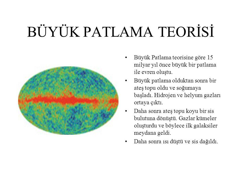 BÜYÜK PATLAMA TEORİSİ Büyük Patlama teorisine göre 15 milyar yıl önce büyük bir patlama ile evren oluştu.