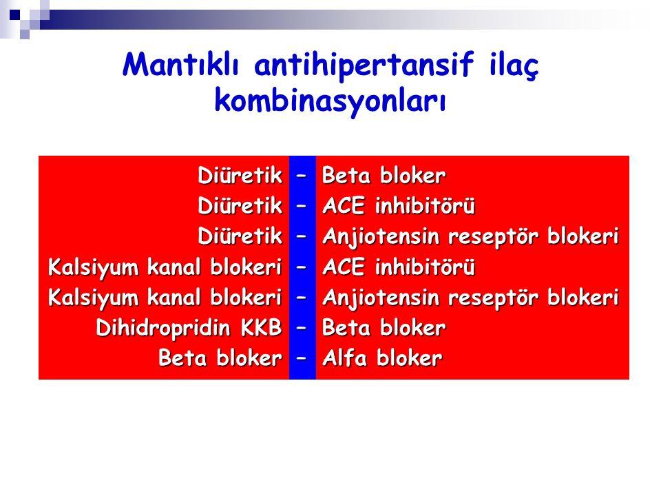 DiüretikDiüretikDiüretik Kalsiyum kanal blokeri Dihidropridin KKB Beta bloker ACE inhibitörü Anjiotensin reseptör blokeri ACE inhibitörü Anjiotensin r