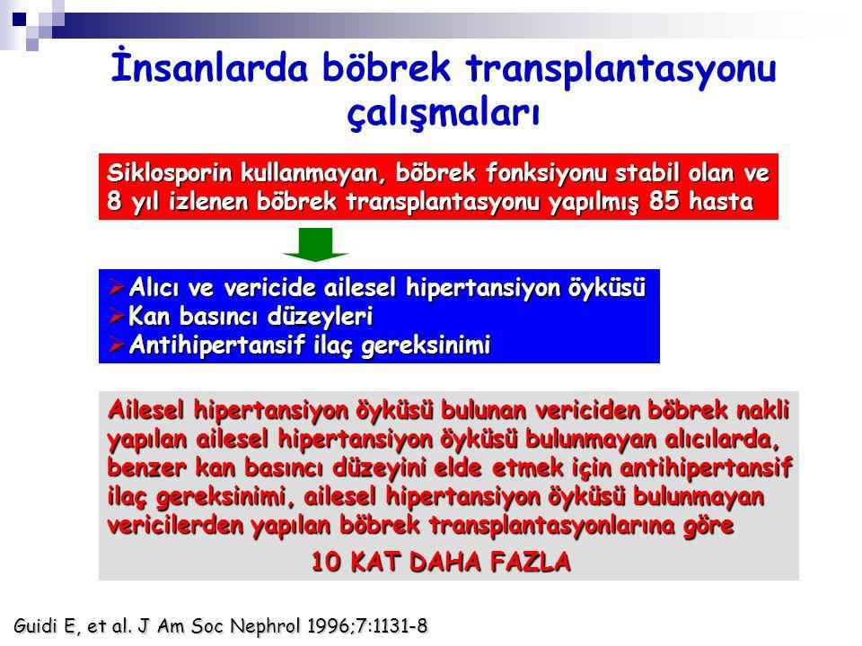 İnsanlarda böbrek transplantasyonu çalışmaları Siklosporin kullanmayan, böbrek fonksiyonu stabil olan ve 8 yıl izlenen böbrek transplantasyonu yapılmı