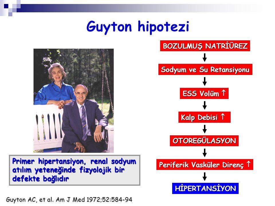 Guyton AC, et al. Am J Med 1972;52:584-94 Guyton hipotezi Primer hipertansiyon, renal sodyum atılım yeteneğinde fizyolojik bir defekte bağlıdır BOZULM