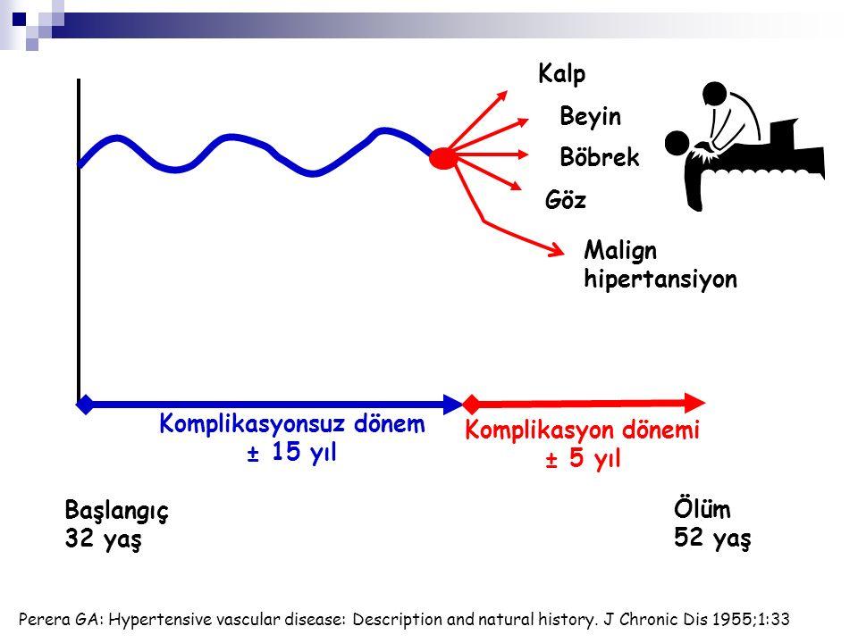 Hipertansif hastada tedavi yaklaşımı Kan Basıncı Evresi Risk Grubu A Risk Grubu B Risk Grubu C Yüksek-Normal (130-139/85-89 mmHg) Yaşam tarzı değişikliği İlaç tedavisi Evre 1 Hipertansiyon (140-159/90-99 mmHg) Yaşam tarzı değişikliği (<12 ay) Yaşam tarzı değişikliği (<6 ay) İlaç tedavisi Evre 2-3 Hipertansiyon (≥160/100 mmHg) İlaç tedavisi Risk Grubu A: Risk faktörü, hedef organ hasarı ve klinik kardiyovasküler hastalık yok Risk Grubu B: En az bir risk faktörü var, hedef organ hasarı ve klinik kardiyovasküler hastalık yok hastalık yok Risk Grubu C: Diğer risk faktörleri olsun veya olmasın hedef organ hasarı, klinik kardiyovasküler hastalık ve/veya diyabetes mellitus var kardiyovasküler hastalık ve/veya diyabetes mellitus var