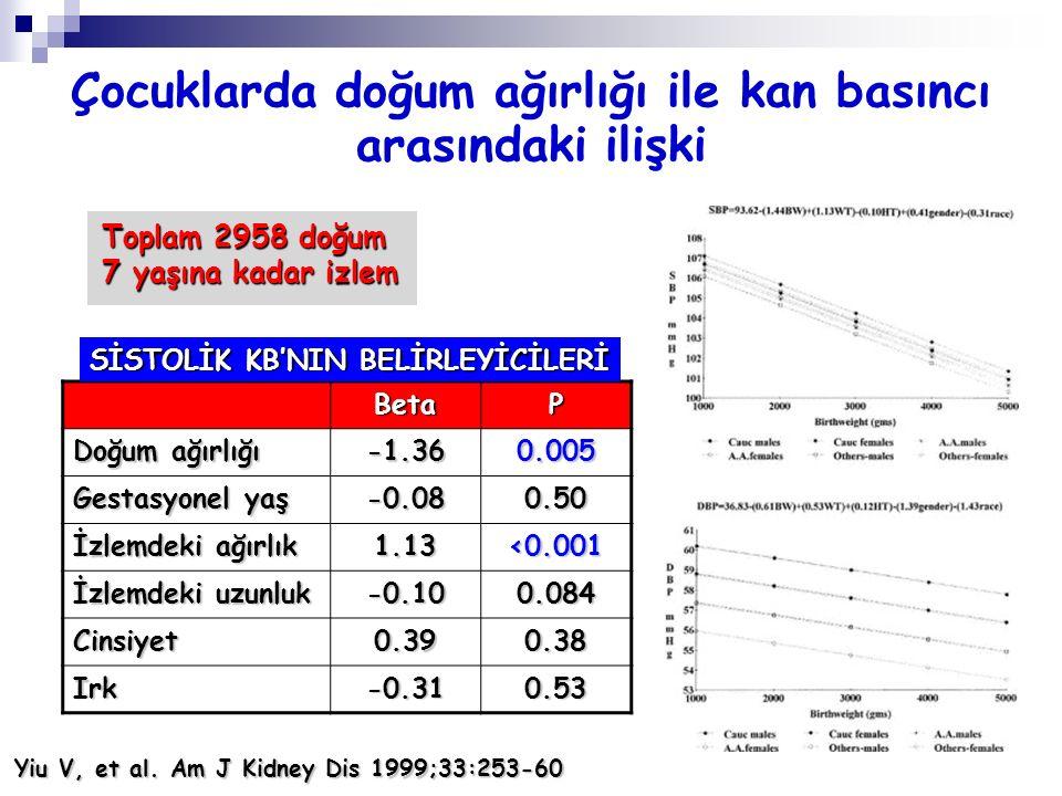 Çocuklarda doğum ağırlığı ile kan basıncı arasındaki ilişki Toplam 2958 doğum 7 yaşına kadar izlem BetaP Doğum ağırlığı -1.360.005 Gestasyonel yaş -0.