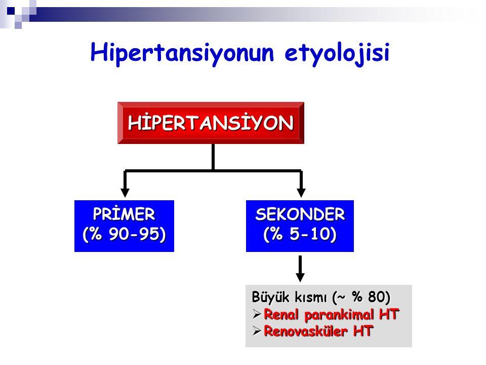 Hipertansiyonun etyolojisi PRİMER (% 90-95) SEKONDER (% 5-10) HİPERTANSİYON Büyük kısmı (~ % 80)  Renal parankimal HT  Renovasküler HT