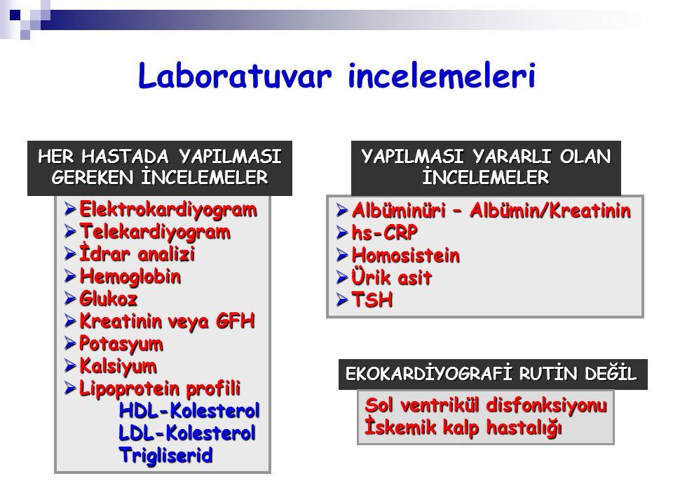 Laboratuvar incelemeleri  Elektrokardiyogram  Telekardiyogram  İdrar analizi  Hemoglobin  Glukoz  Kreatinin veya GFH  Potasyum  Kalsiyum  Lip