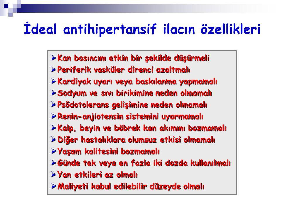 İdeal antihipertansif ilacın özellikleri  Kan basıncını etkin bir şekilde düşürmeli  Periferik vasküler direnci azaltmalı  Kardiyak uyarı veya bask