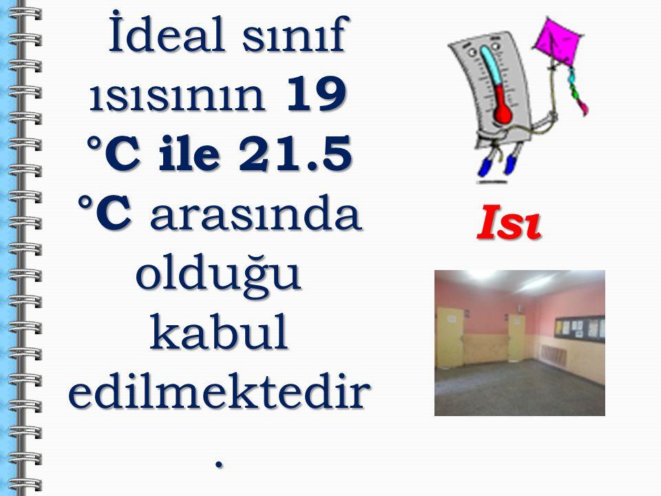 Isı İdeal sınıf ısısının 19 °C ile 21.5 °C arasında olduğu kabul edilmektedir.