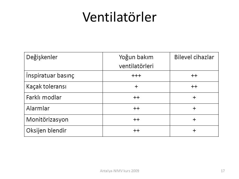 Ventilatörler Antalya-NIMV kurs 200917 Değişkenler Yoğun bakım ventilatörleri Bilevel cihazlar İnspiratuar basınç+++++ Kaçak toleransı+++ Farklı modla