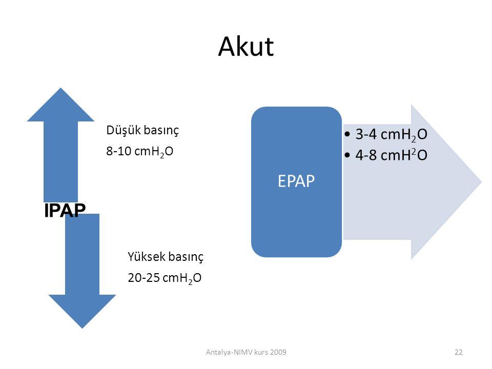 Akut Düşük basınç 8-10 cmH2O Yüksek basınç 20-25 cmH2O 3-4 cmH2O 4-8 cmH 2 O EPAP Antalya-NIMV kurs 200922 IPAP