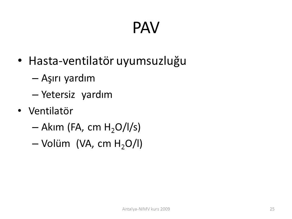 PAV Hasta-ventilatör uyumsuzluğu – Aşırı yardım – Yetersiz yardım Ventilatör – Akım (FA, cm H 2 O/l/s) – Volüm (VA, cm H 2 O/l) Antalya-NIMV kurs 2009