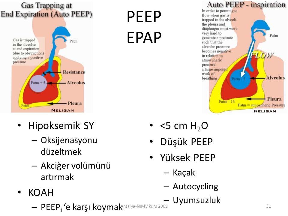 PEEP EPAP Hipoksemik SY – Oksijenasyonu düzeltmek – Akciğer volümünü artırmak KOAH – PEEP i 'e karşı koymak <5 cm H 2 O Düşük PEEP Yüksek PEEP – Kaçak