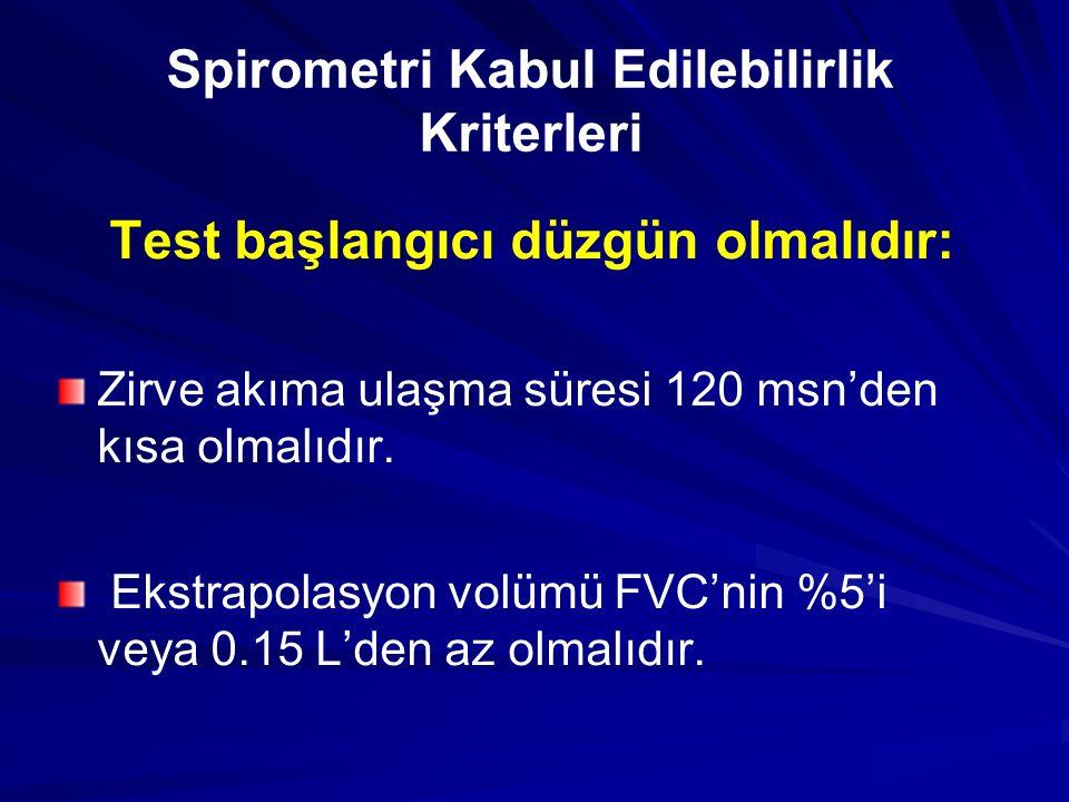 Spirometri Kabul Edilebilirlik Kriterleri Test başlangıcı düzgün olmalıdır: Zirve akıma ulaşma süresi 120 msn'den kısa olmalıdır. Ekstrapolasyon volüm
