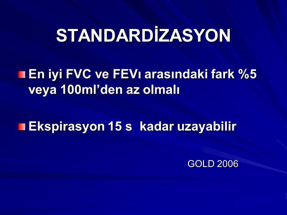 STANDARDİZASYON En iyi FVC ve FEVı arasındaki fark %5 veya 100ml'den az olmalı Ekspirasyon 15 s kadar uzayabilir GOLD 2006 GOLD 2006