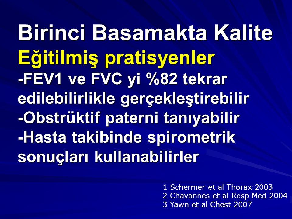 Birinci Basamakta Kalite Eğitilmiş pratisyenler -FEV1 ve FVC yi %82 tekrar edilebilirlikle gerçekleştirebilir -Obstrüktif paterni tanıyabilir -Hasta t