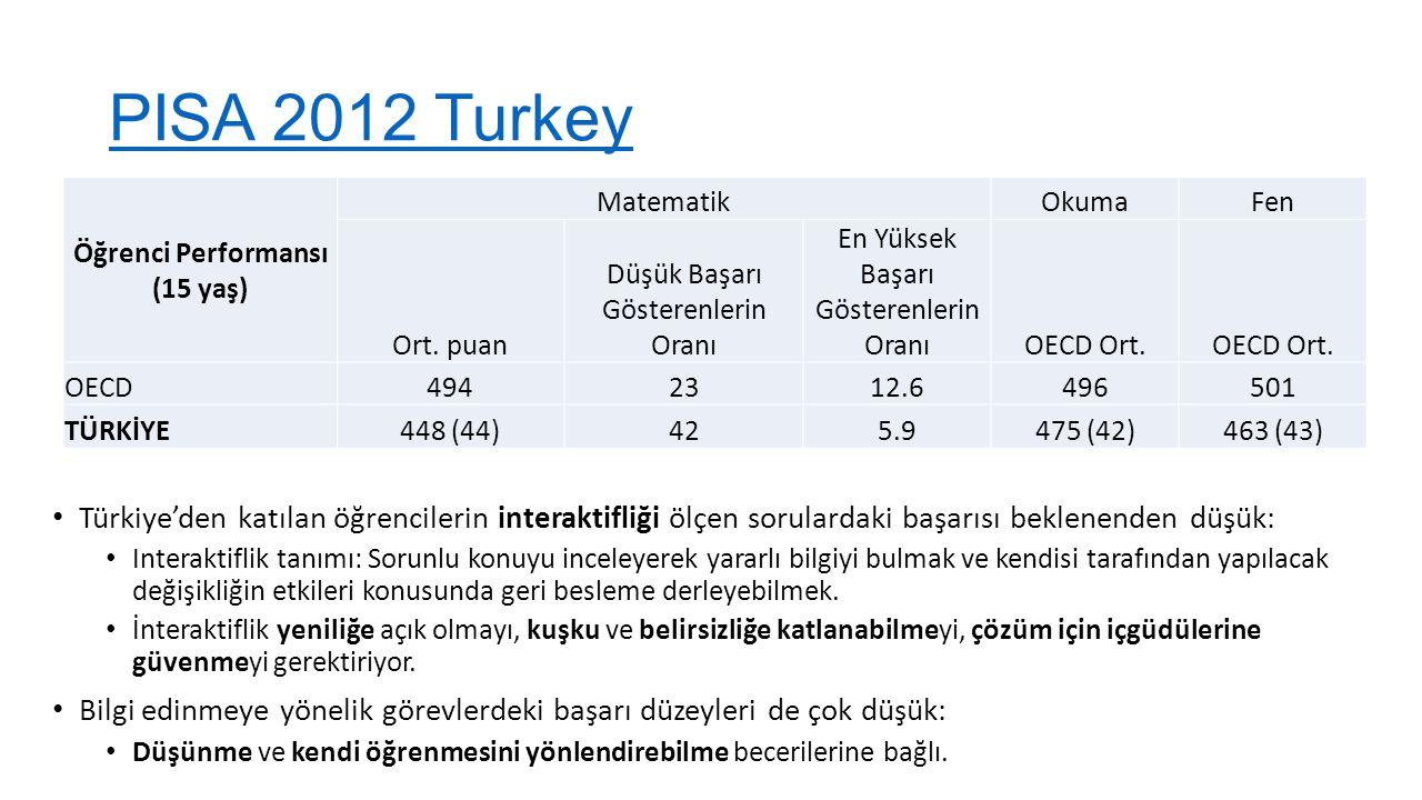 PISA 2012 Turkey Türkiye'den katılan öğrencilerin interaktifliği ölçen sorulardaki başarısı beklenenden düşük: Interaktiflik tanımı: Sorunlu konuyu inceleyerek yararlı bilgiyi bulmak ve kendisi tarafından yapılacak değişikliğin etkileri konusunda geri besleme derleyebilmek.