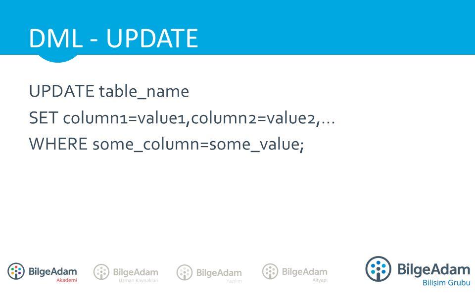 CREATE TABLE table_name ( column_name1 data_type(size), column_name2 data_type(size), column_name3 data_type(size),....