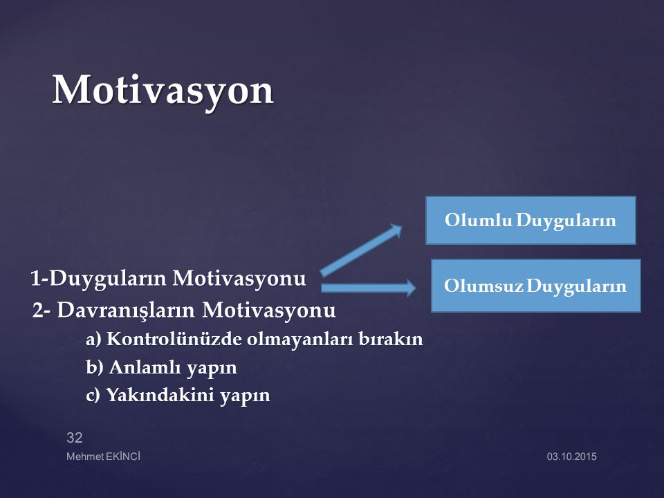 1-Duyguların Motivasyonu 1-Duyguların Motivasyonu 2- Davranışların Motivasyonu 2- Davranışların Motivasyonu a) Kontrolünüzde olmayanları bırakın a) Kontrolünüzde olmayanları bırakın b) Anlamlı yapın b) Anlamlı yapın c) Yakındakini yapın c) Yakındakini yapın Motivasyon 03.10.2015Mehmet EKİNCİ 32 Olumlu Duyguların Olumsuz Duyguların