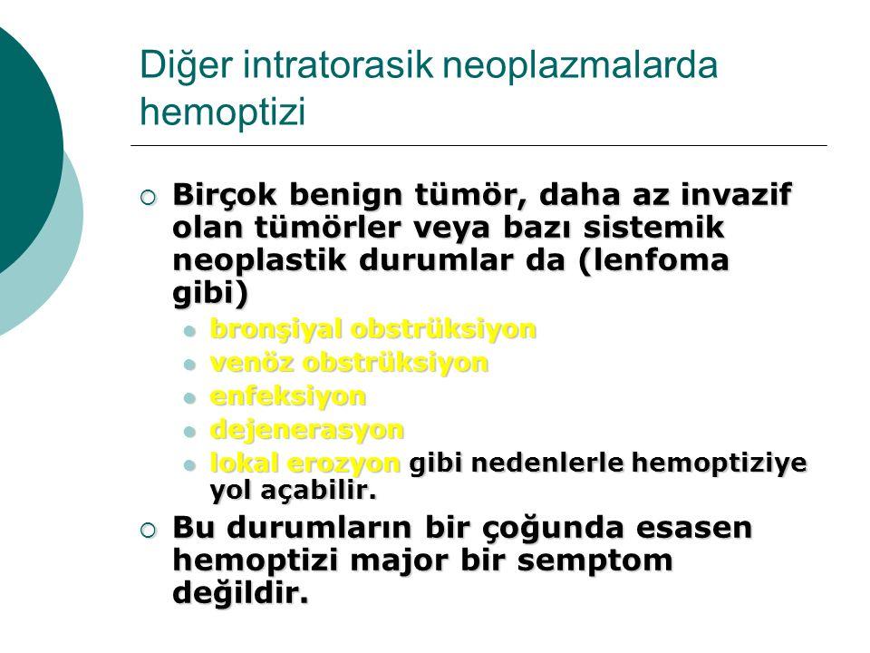 Diğer intratorasik neoplazmalarda hemoptizi  Birçok benign tümör, daha az invazif olan tümörler veya bazı sistemik neoplastik durumlar da (lenfoma gi