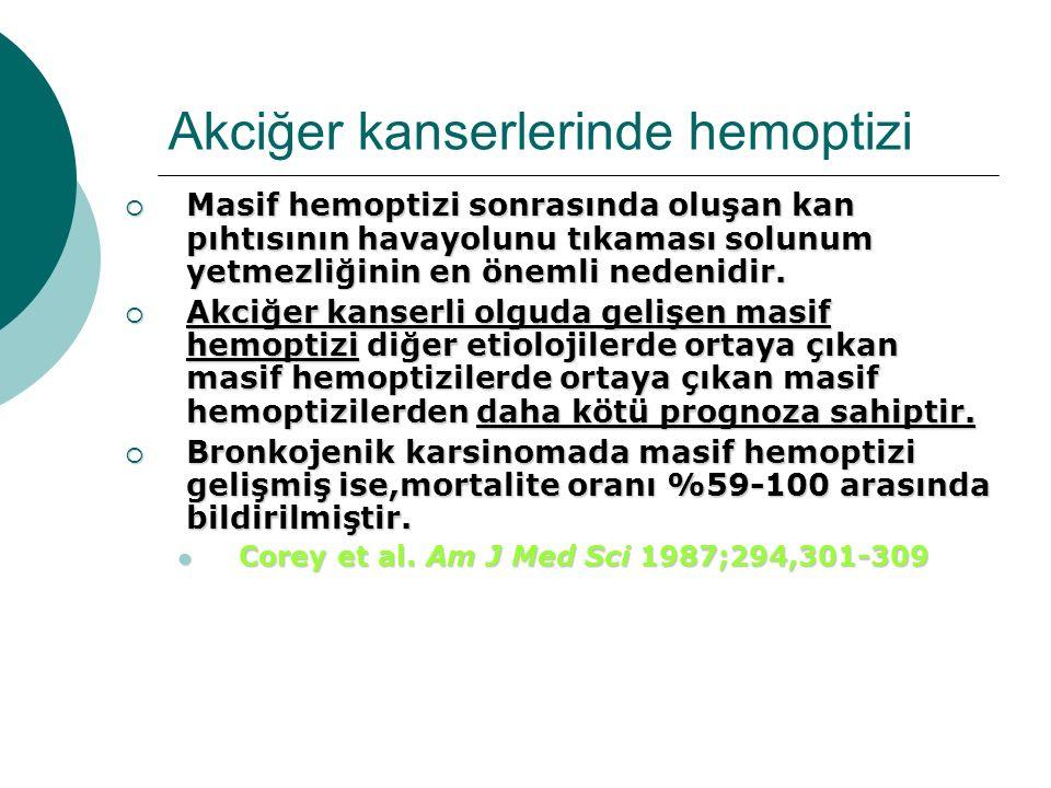 Akciğer kanserlerinde hemoptizi  Masif hemoptizi sonrasında oluşan kan pıhtısının havayolunu tıkaması solunum yetmezliğinin en önemli nedenidir.  Ak