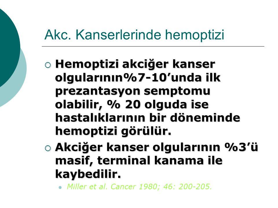 Akc. Kanserlerinde hemoptizi  Hemoptizi akciğer kanser olgularının%7-10'unda ilk prezantasyon semptomu olabilir, % 20 olguda ise hastalıklarının bir