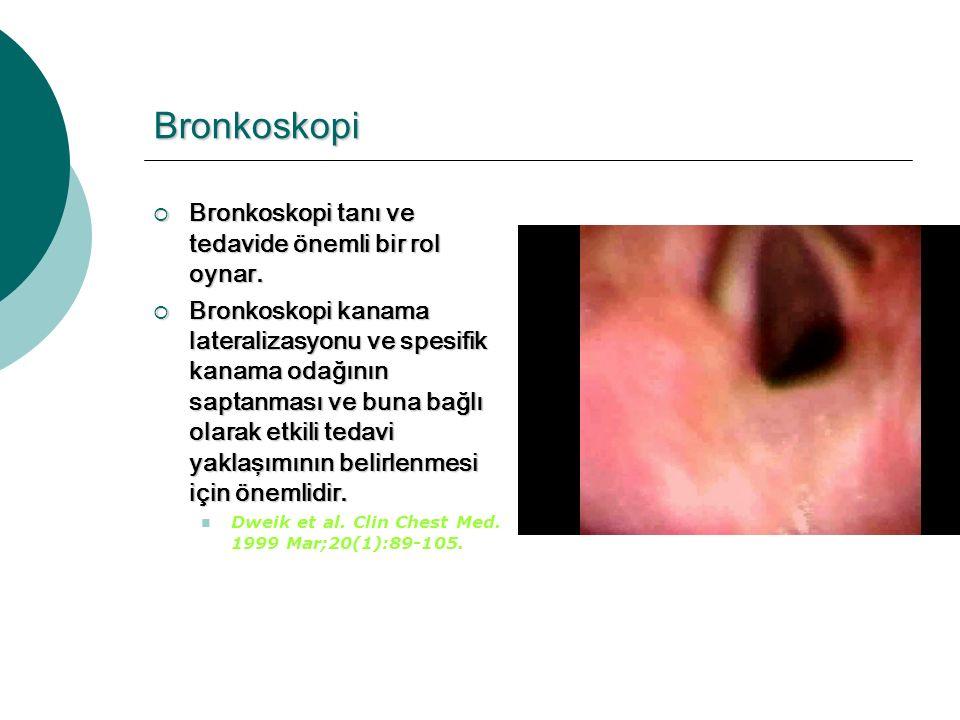 Bronkoskopi  Bronkoskopi tanı ve tedavide önemli bir rol oynar.  Bronkoskopi kanama lateralizasyonu ve spesifik kanama odağının saptanması ve buna b