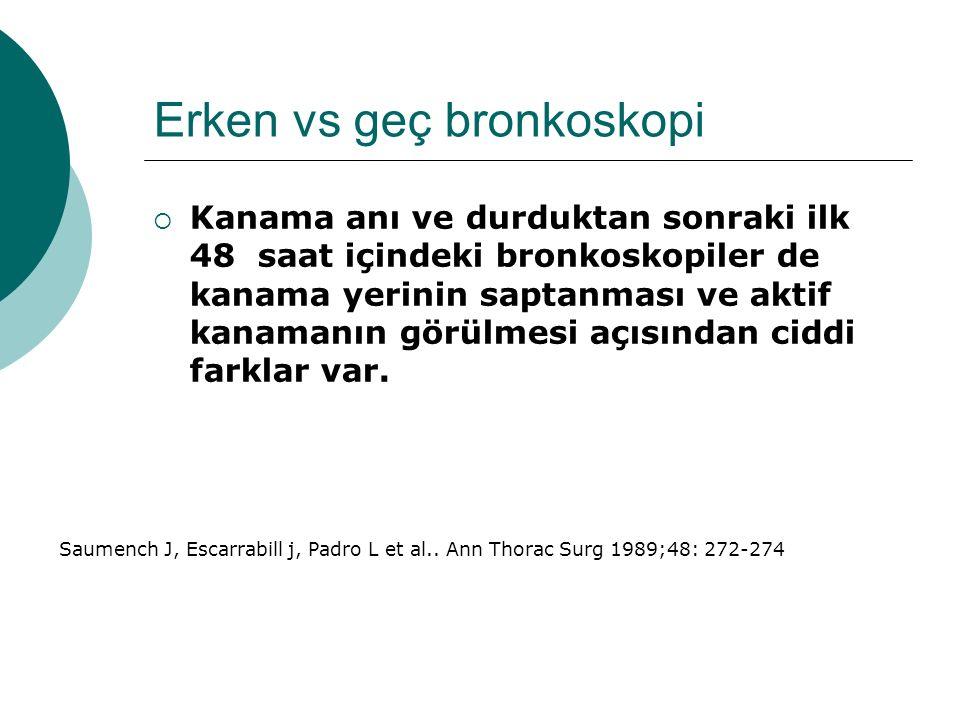 Erken vs geç bronkoskopi  Kanama anı ve durduktan sonraki ilk 48 saat içindeki bronkoskopiler de kanama yerinin saptanması ve aktif kanamanın görülme