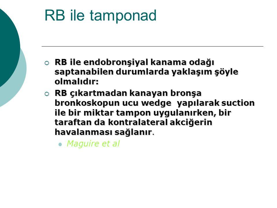 RB ile tamponad  RB ile endobronşiyal kanama odağı saptanabilen durumlarda yaklaşım şöyle olmalıdır:  RB çıkartmadan kanayan bronşa bronkoskopun ucu