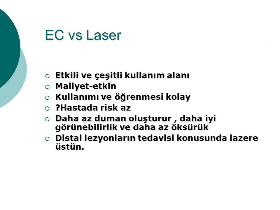 EC vs Laser  Etkili ve çeşitli kullanım alanı  Maliyet-etkin  Kullanımı ve öğrenmesi kolay  ?Hastada risk az  Daha az duman oluşturur, daha iyi g