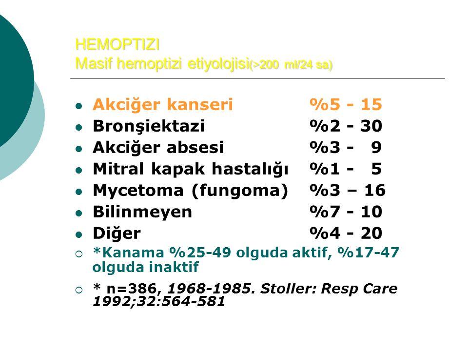 HEMOPTIZI Masif hemoptizi etiyolojisi (>200 ml/24 sa) l Akciğer kanseri%5 - 15 l Bronşiektazi %2 - 30 l Akciğer absesi%3 - 9 l Mitral kapak hastalığı