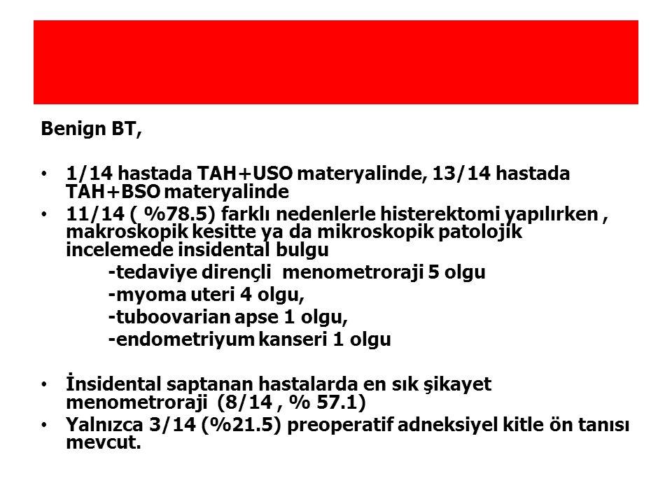 Benign BT, 1/14 hastada TAH+USO materyalinde, 13/14 hastada TAH+BSO materyalinde 11/14 ( %78.5) farklı nedenlerle histerektomi yapılırken, makroskopik