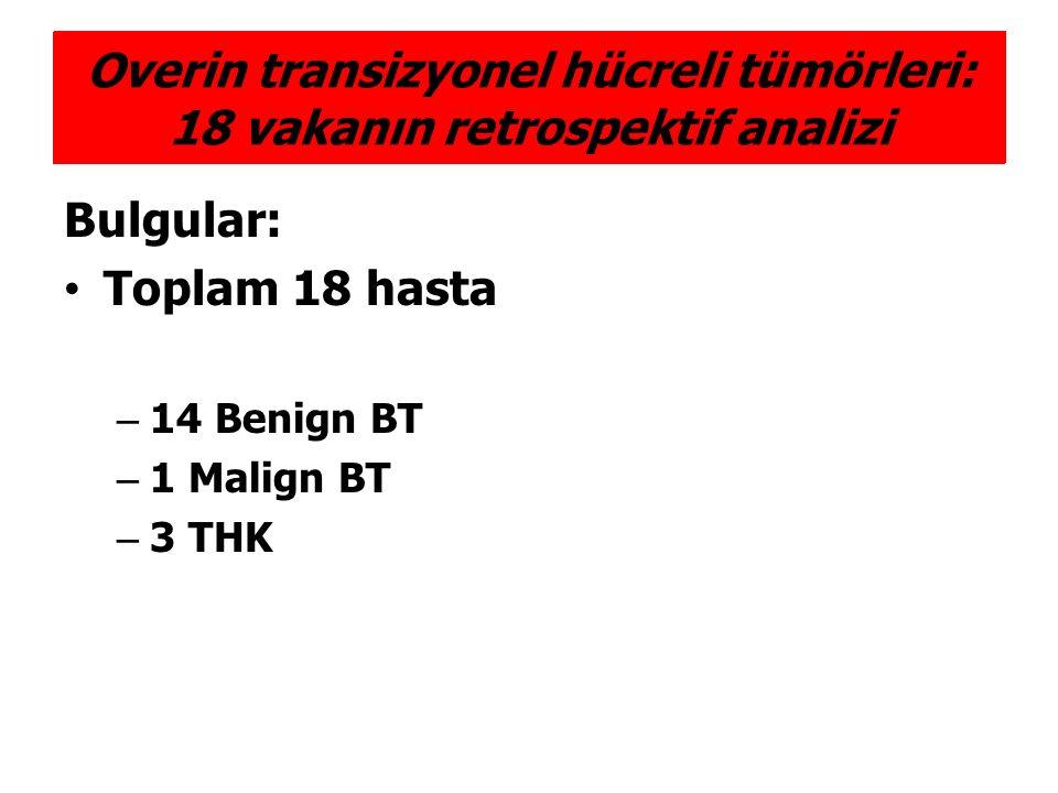 LİTERATÜR BOL BT; Klinikopatolojik ve takip verileri bidirilen toplam vaka sayısı 35 civarında Uzan, 2012 10 BOLBT * peritoneal restaging gereksiz – Median yaş: 69 (diğer en azından %30-40 <40y) * endometrial örnekleme – Ort boyut: 12cm, unilateral (fertilite koruyucu yaklaşımlar +), – evre 1A (8/10) * konvansiyonel cerrahi adnexe sınırlı olabillir ancak peritoneal – 3 hastada ca125 verisi var 1 tanesinde yüksek (120 IU/ml) evreleme+ – 8/10 adneksiyel kitle klinik bulgu+, rekürrens yok * Sonuç olarak iyi prognoz Cuatrecasas, 2009 19 olgu ( 5 BBT, 7BOLBT, 1MBT, 6TCC) – Yaş ort :58 – Non benign BT tamamı evre 1 A, 2/4 TCC evre 3C – 2 olgu endometrium ca (1BBT,1TCC), 1 olgu endometrial hiperplazi – Literatürde bildirilen tek rekürren BOL BT, ilk cerrahide laparaskopik inkomplet eksizyon, alt uterin segmentte nodül – TCC tedavi-takip 3 hastada veri yok diğer 3 hasta TAH BSO OM BX, AP, BRT 1 hasta toplam 10 kez pelvik rekürrens