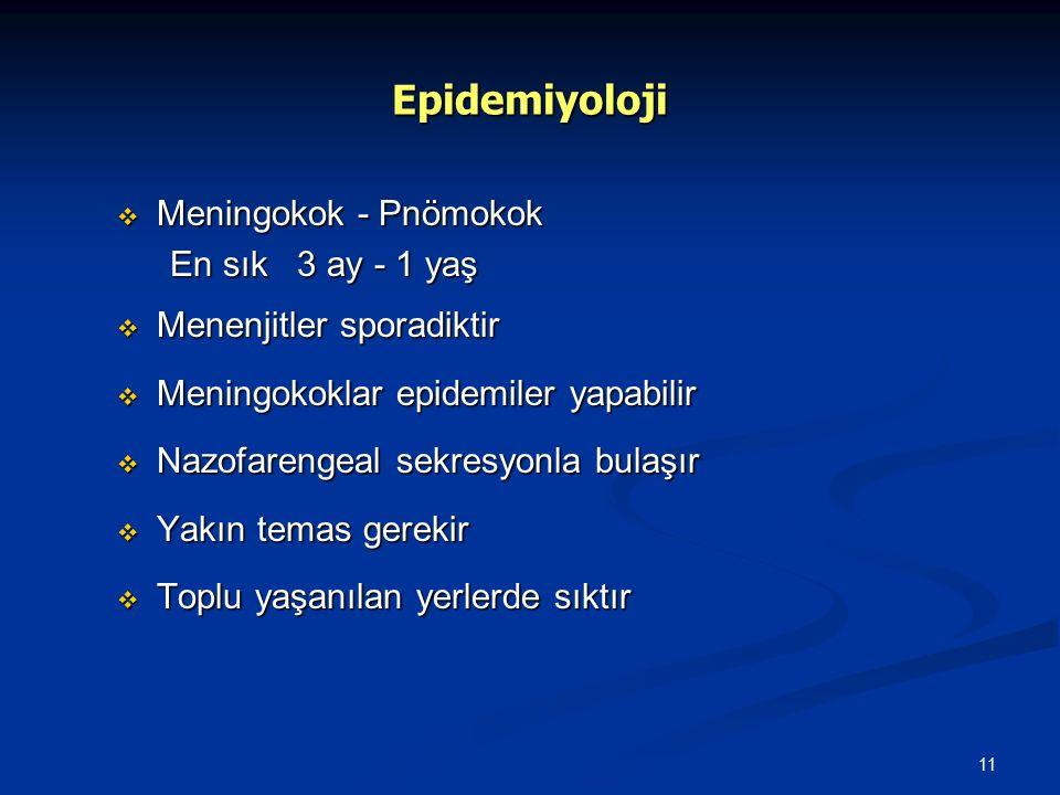 11 Epidemiyoloji  Meningokok - Pnömokok En sık 3 ay - 1 yaş  Menenjitler sporadiktir  Meningokoklar epidemiler yapabilir  Nazofarengeal sekresyonl