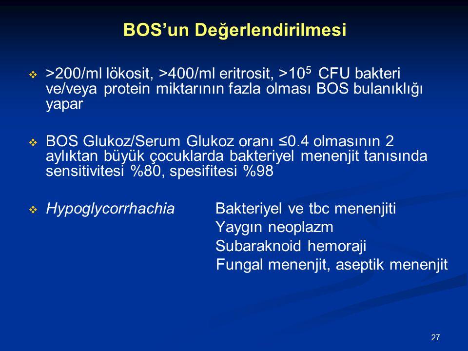 27 BOS'un Değerlendirilmesi   >200/ml lökosit, >400/ml eritrosit, >10 5 CFU bakteri ve/veya protein miktarının fazla olması BOS bulanıklığı yapar 