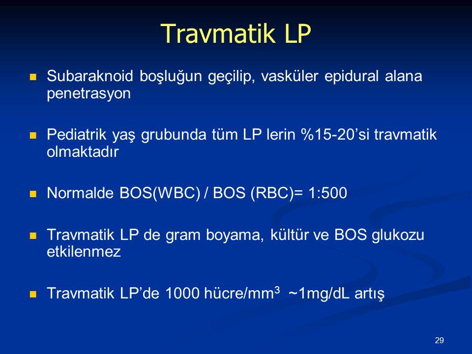 29 Travmatik LP Subaraknoid boşluğun geçilip, vasküler epidural alana penetrasyon Pediatrik yaş grubunda tüm LP lerin %15-20'si travmatik olmaktadır N