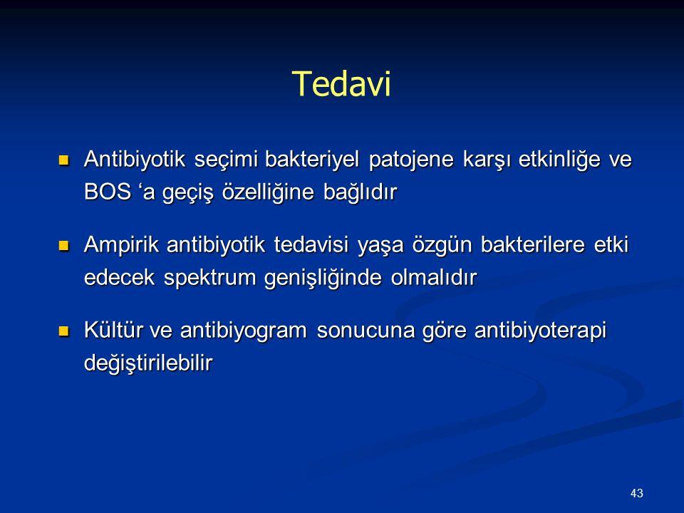 43 Antibiyotik seçimi bakteriyel patojene karşı etkinliğe ve BOS 'a geçiş özelliğine bağlıdır Antibiyotik seçimi bakteriyel patojene karşı etkinliğe v