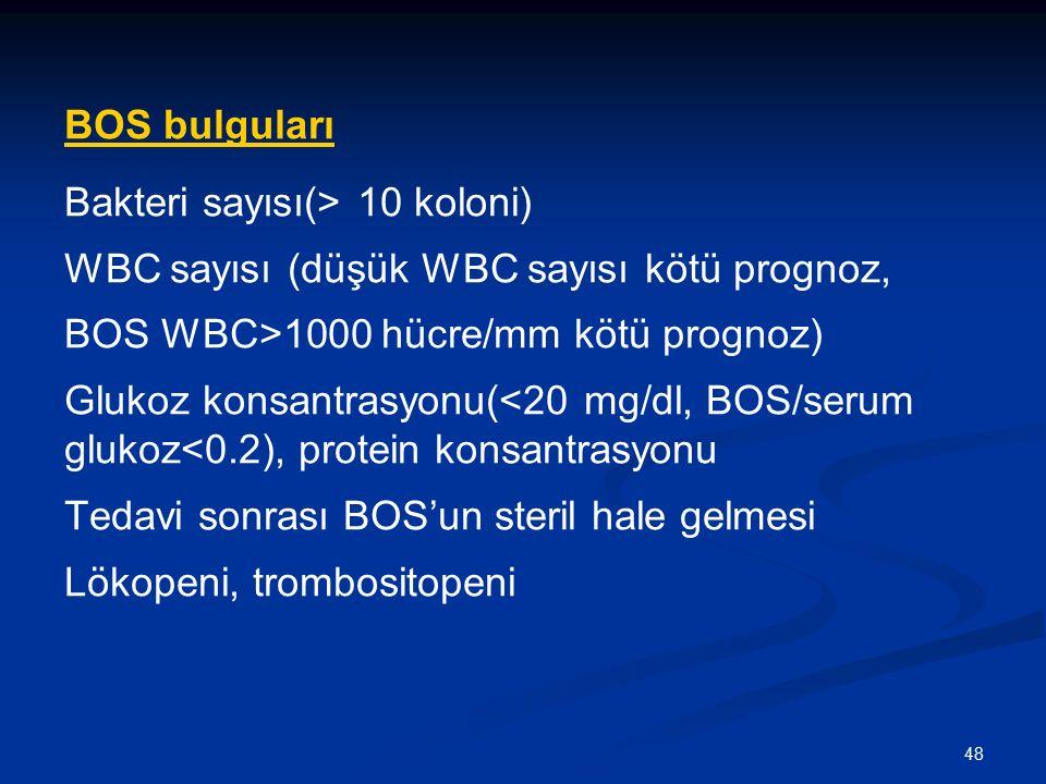48 BOS bulguları Bakteri sayısı(> 10 koloni) WBC sayısı (düşük WBC sayısı kötü prognoz, BOS WBC>1000 hücre/mm kötü prognoz) Glukoz konsantrasyonu(<20