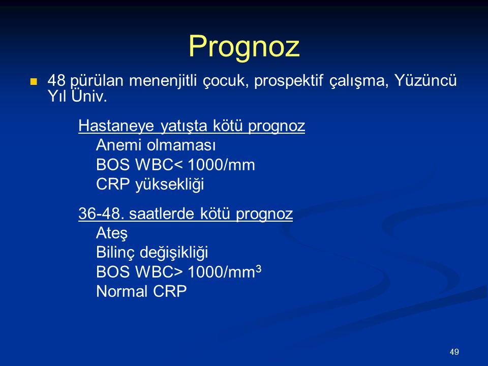 49 Prognoz 48 pürülan menenjitli çocuk, prospektif çalışma, Yüzüncü Yıl Üniv. Hastaneye yatışta kötü prognoz Anemi olmaması BOS WBC< 1000/mm CRP yükse