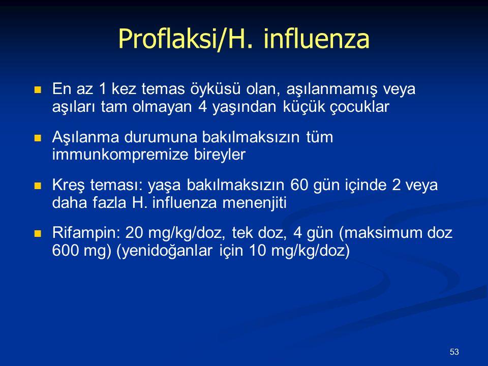 53 Proflaksi/H. influenza En az 1 kez temas öyküsü olan, aşılanmamış veya aşıları tam olmayan 4 yaşından küçük çocuklar Aşılanma durumuna bakılmaksızı