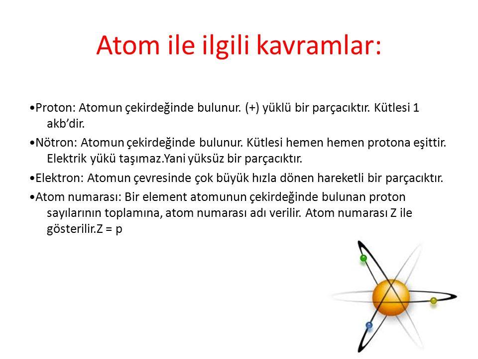 Atom ile ilgili kavramlar: Proton: Atomun çekirdeğinde bulunur. (+) yüklü bir parçacıktır. Kütlesi 1 akb'dir. Nötron: Atomun çekirdeğinde bulunur. Küt