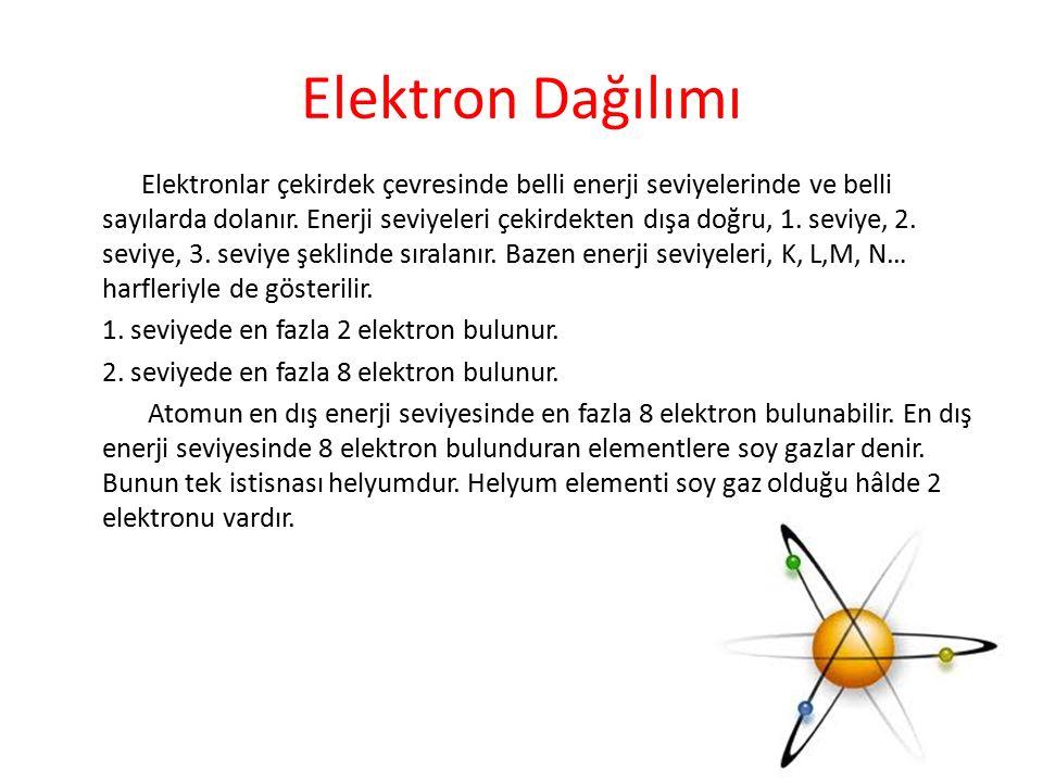 Elektron Dağılımı Elektronlar çekirdek çevresinde belli enerji seviyelerinde ve belli sayılarda dolanır. Enerji seviyeleri çekirdekten dışa doğru, 1.
