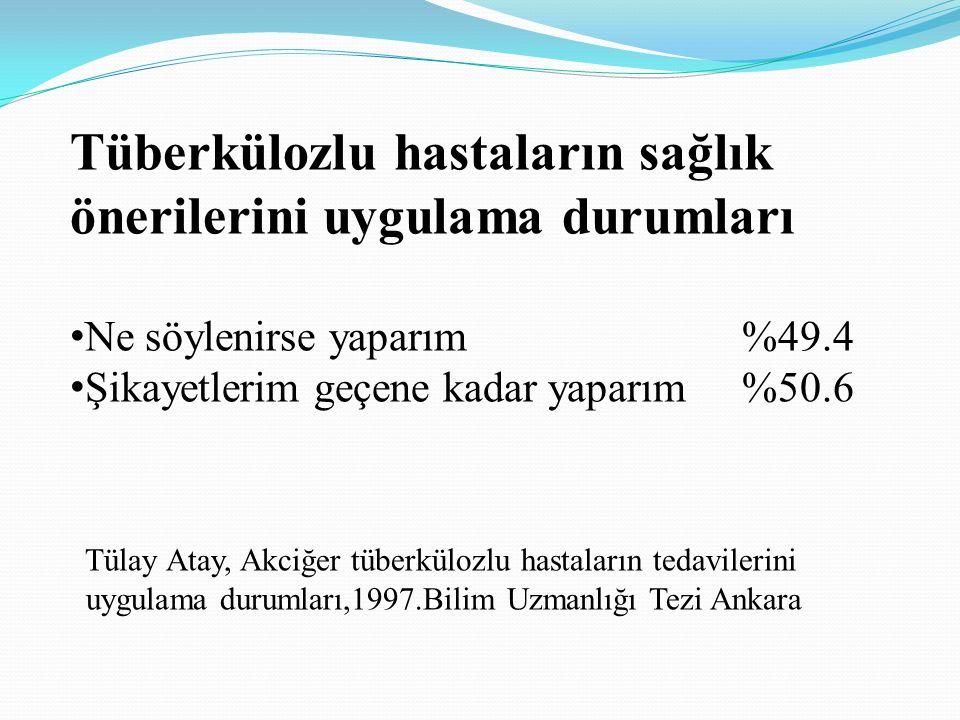 Hastaların %69'u hemşire ilacını getirirse içiyor! Tülay Atay.1997 Bilim Uzmanlığı Tezi Ankara