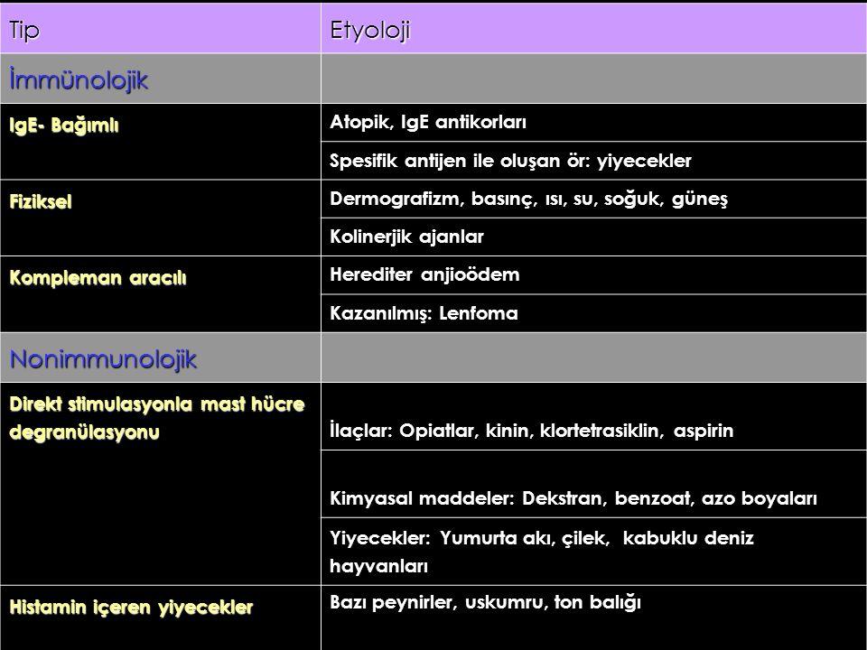Allerjik Hst. B.D. Başkanlığı 4242 TipEtyoloji İmmünolojik IgE- Bağımlı Atopik, IgE antikorları Spesifik antijen ile oluşan ör: yiyecekler Fiziksel De
