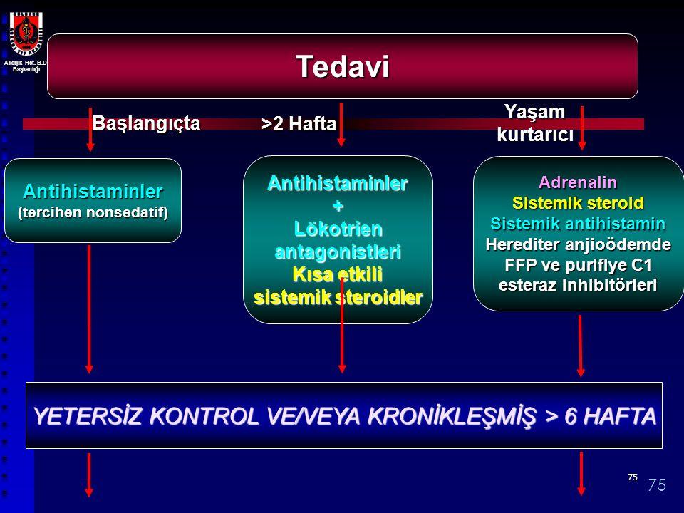 Allerjik Hst. B.D. Başkanlığı 7575 Tedavi Başlangıçta Antihistaminler (tercihen nonsedatif) >2 Hafta Antihistaminler+ Lökotrien antagonistleri Kısa et