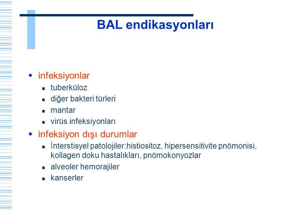 BAL endikasyonları  infeksiyonlar tuberküloz diğer bakteri türleri mantar virüs infeksiyonları  infeksiyon dışı durumlar İnterstisyel patolojiler:hi
