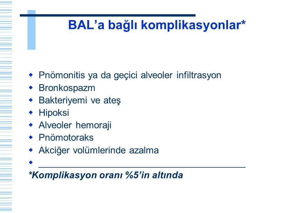 BAL'a bağlı komplikasyonlar*  Pnömonitis ya da geçici alveoler infiltrasyon  Bronkospazm  Bakteriyemi ve ateş  Hipoksi  Alveoler hemoraji  Pnömo